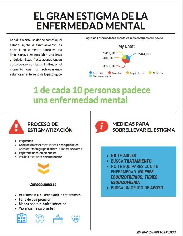 estigma enfermedad mental