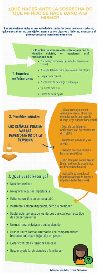 autolesiones infografía